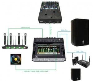 The soundchain of the DL806